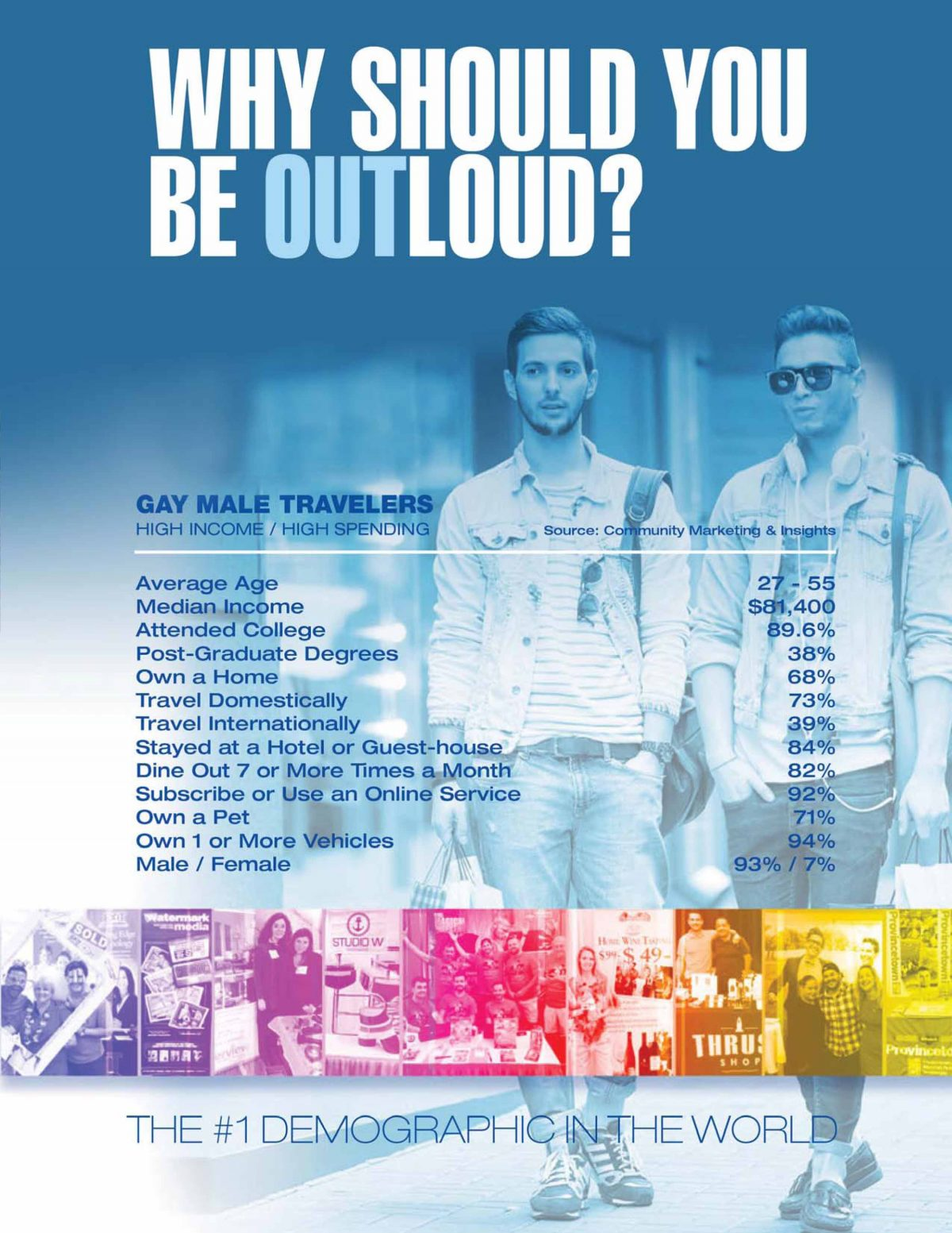 Outloud Media Kit 2018.pdf